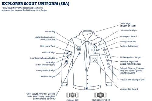 Badges   22nd Gillingham Parkwood Scouts